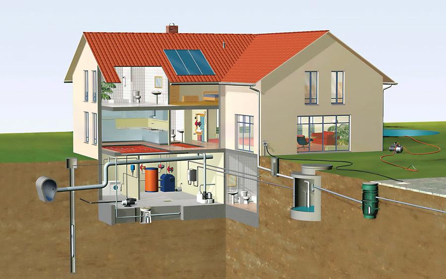 Чистка и ремонт скважин на воду в Тульской области
